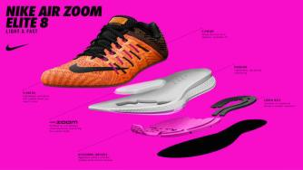 Zoom elite break down