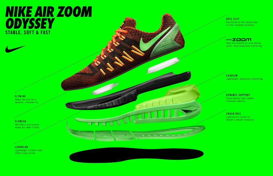 Nike Zoom Series: #So Fast – Emma Kirky O